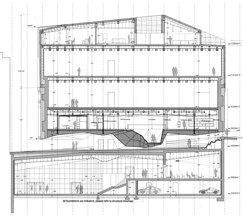 CaixaForum Madrid Art Center Herzog amp De Meuron