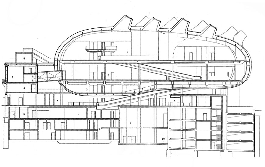 Kunsthaus Graz architecture cross section