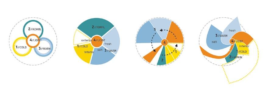 blue-planet-denmark-aquarium-3xn-conceptual-scheme
