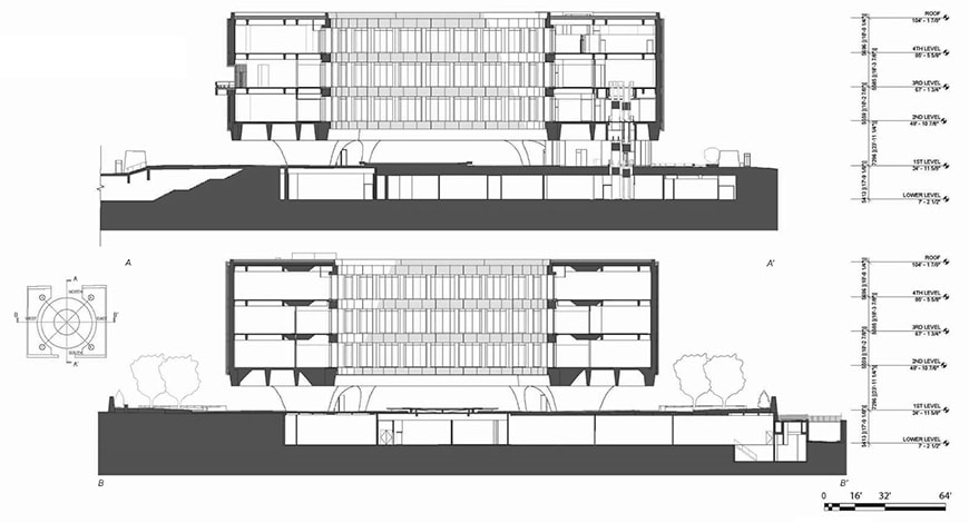 Hirshhorn Museum, Washington DC, architect Gordon Bunshaft, sections