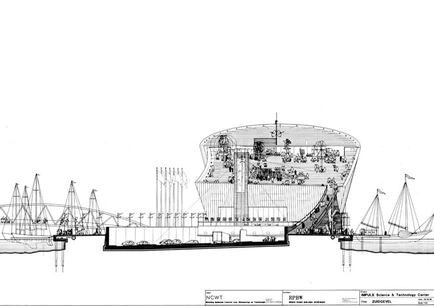 NEMO science center Amsterdam Renzo Piano south elevation