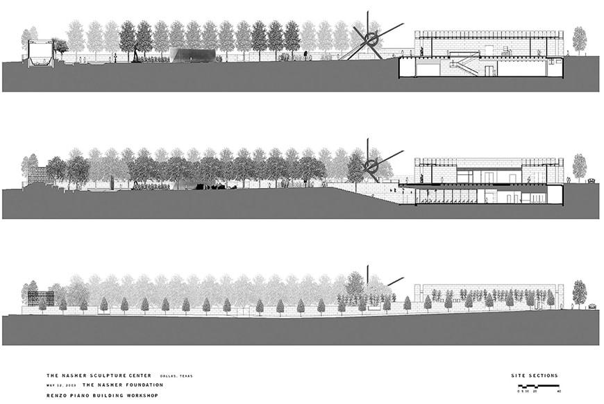Nasher Sculpture Center Dallas, TX, Renzo Piano, site sections