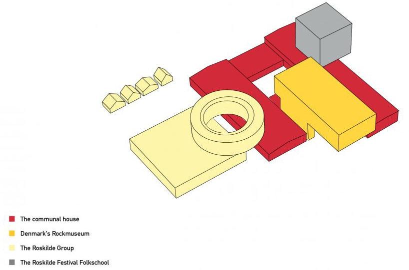 Ragnarock museum Roskilde MVRDV COBE scheme 02