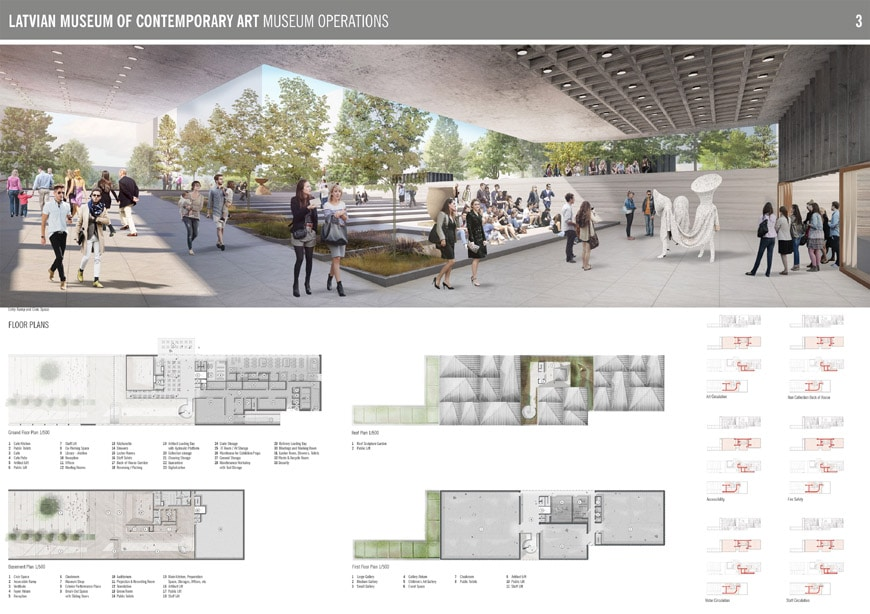 Latvian Museum Of Contemporary Art Design Competition
