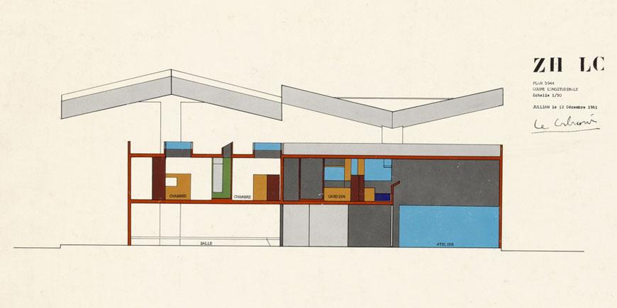 pavillion-le-corbusier-zurich-longitudinal-section