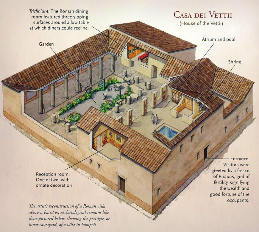 pompeii-casa-vettii