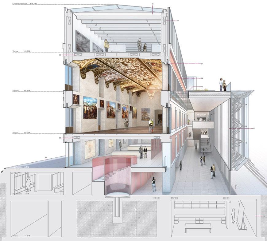 Prado Architectural Competition Gluckman Tang Sala Enguita Lasso de la Vega 2