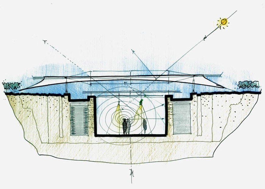 Art Gallery Chateau La Coste Renzo Piano sketch