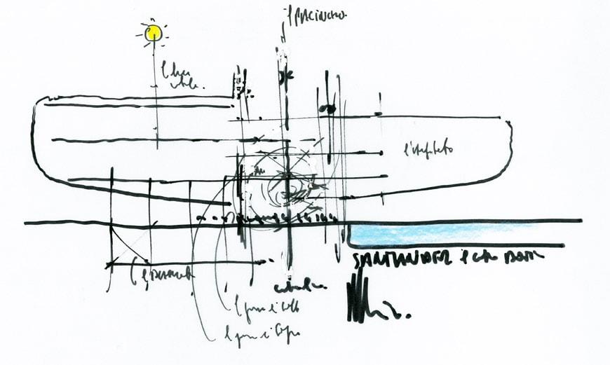 Centro Botín Santander Renzo Piano Building Workshop sketch
