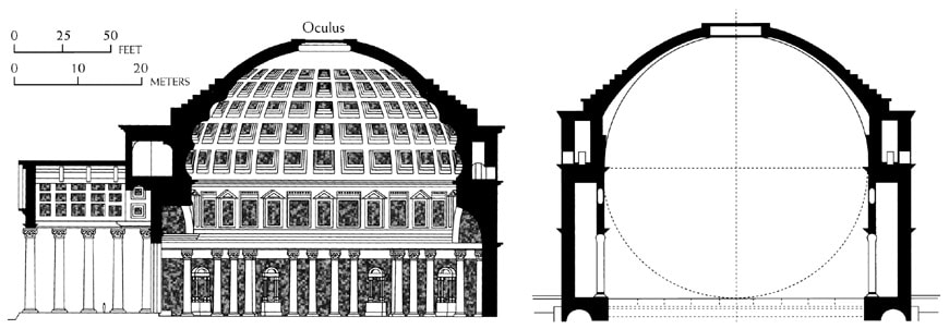Pantheon Rome transverse section 2