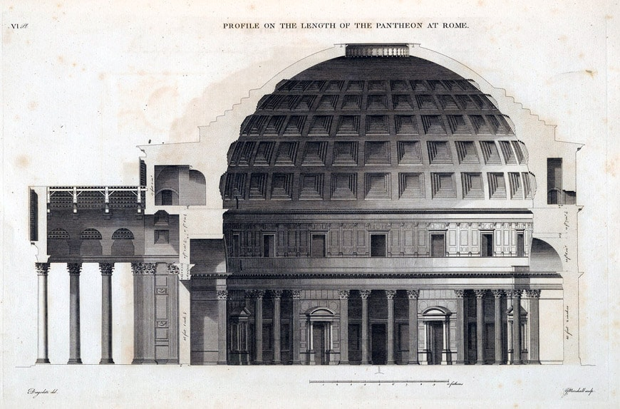 Pantheon Rome transverse section