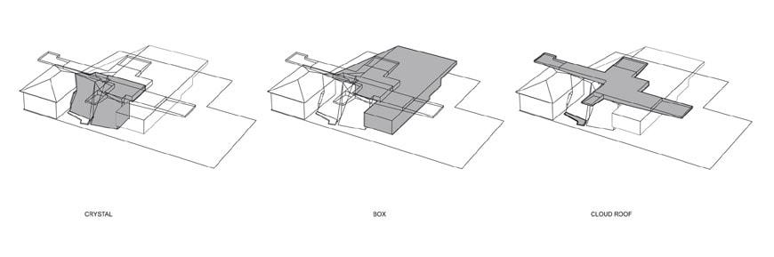 Akron Art Museum Coop Himmelb(l)au concept diagram