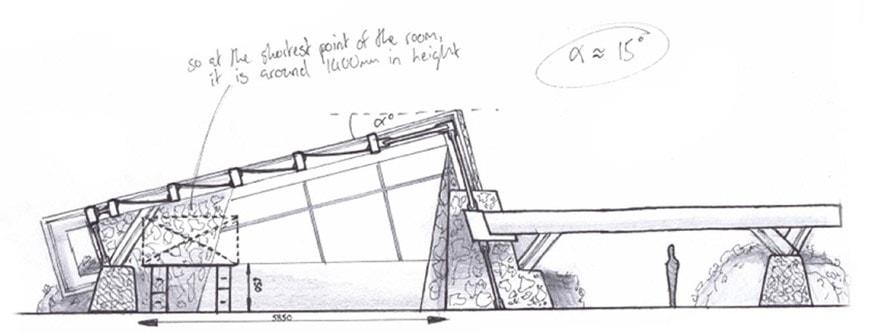 Frank Lloyd Wright Taliesin West Scottsdale cross section