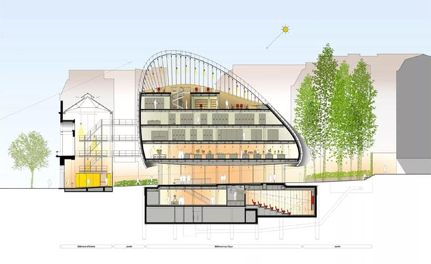 Fondation Jérôme Seydoux-Pathé Paris Renzo Piano section 2