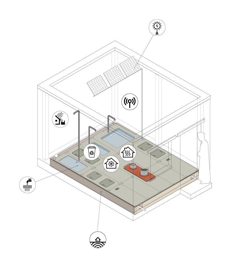 Diagramma Motherboard