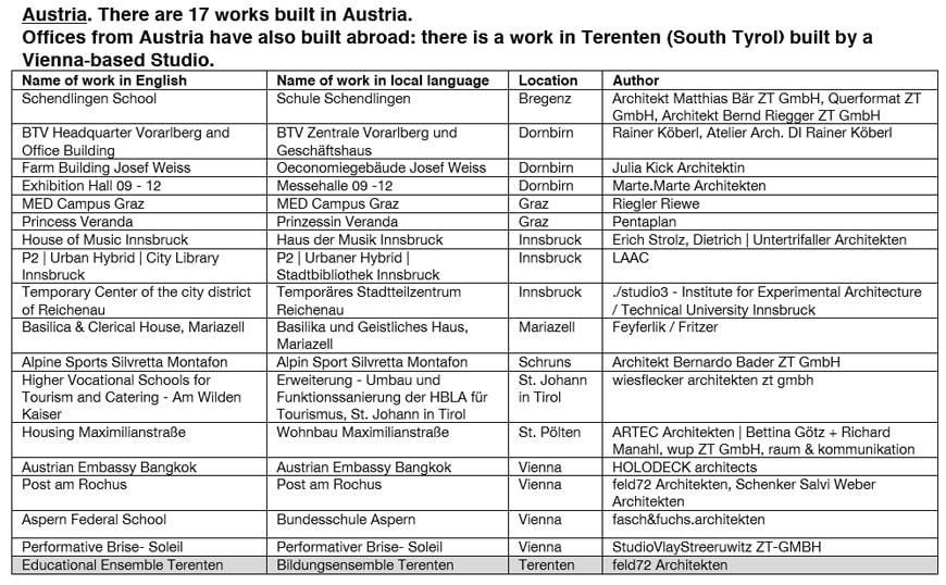 eu-mies-2019-tabella-austria