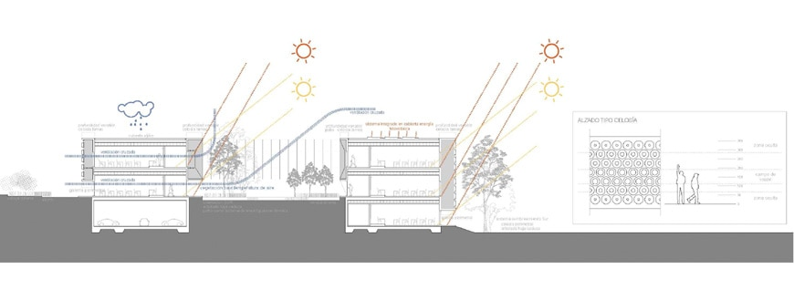 Vaillo Irigaray Architects Facultad de Turismo de Málaga University building bioclimatic diagram