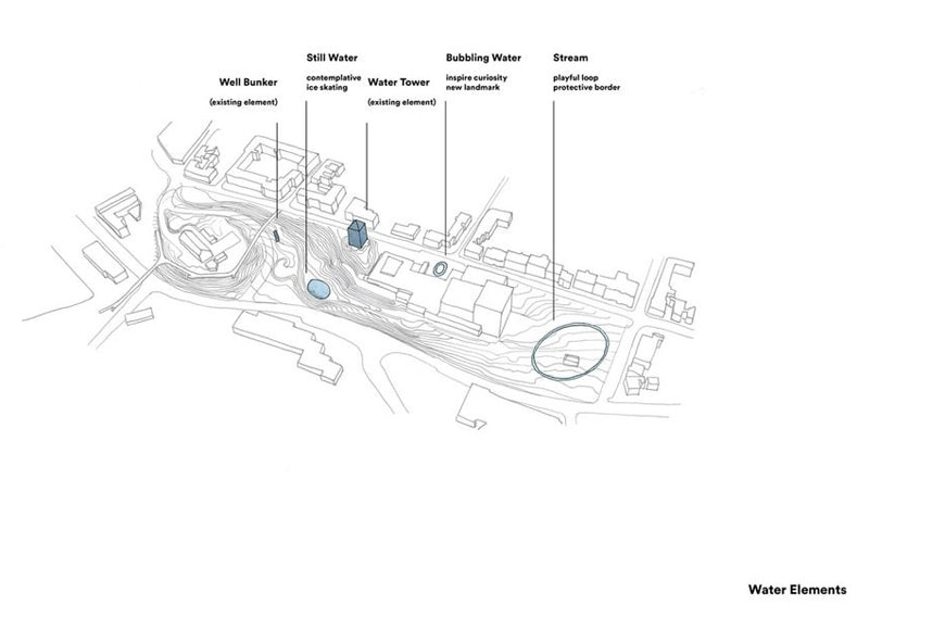 HenningLarsen-EsbjergBypark-Diagrams-Water-Elements