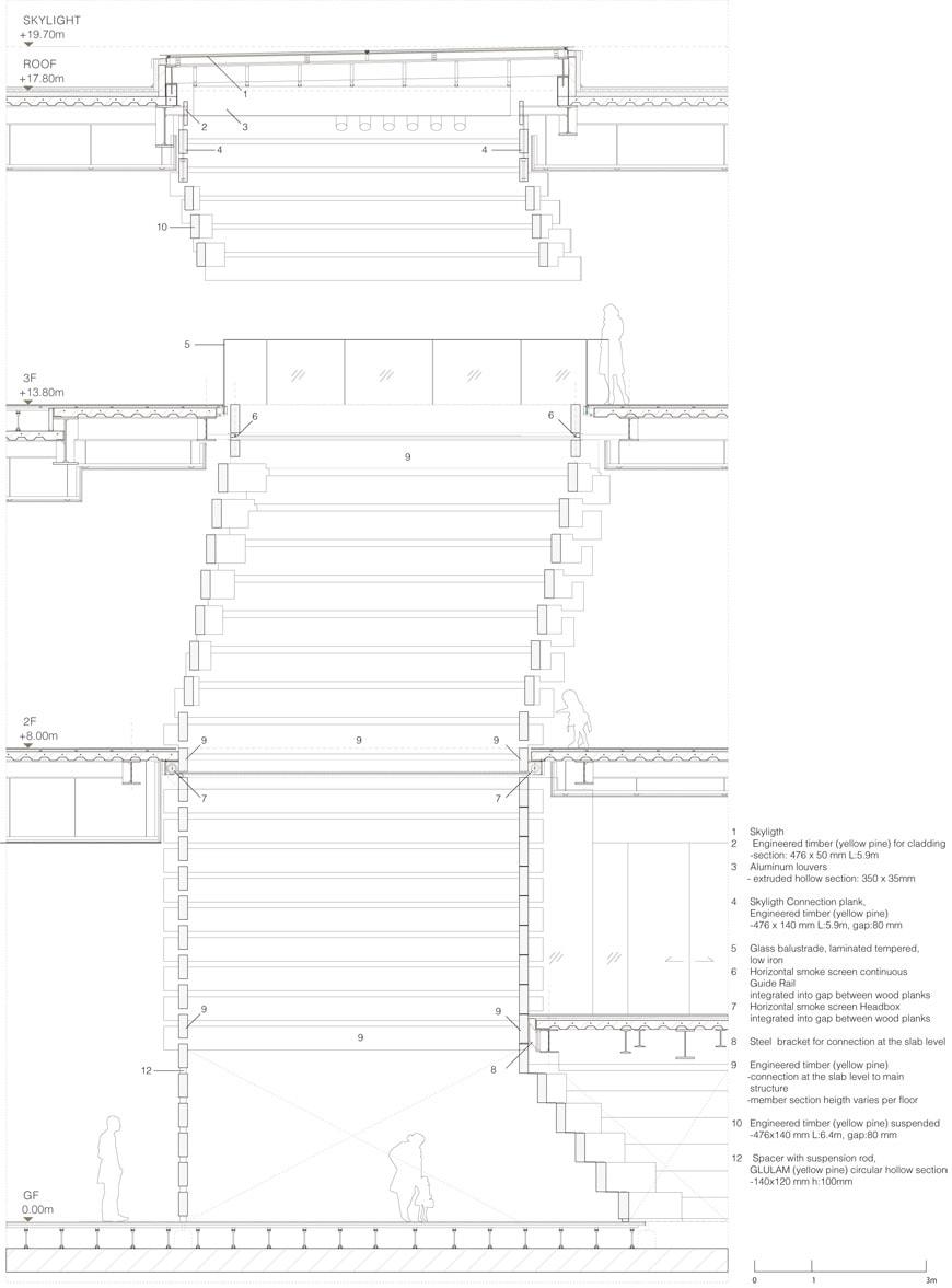 ONM-Atrium-detail-section-6.1