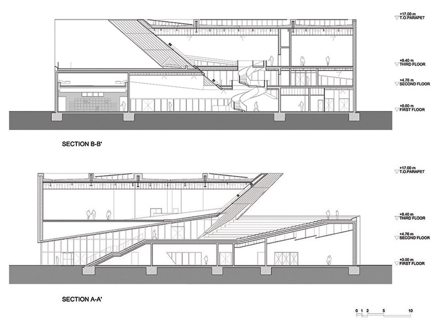 Daniel Libeskind MO Museum Vilnius Lithuania sections