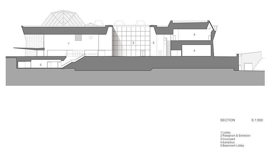 Aga Khan Museum Toronto, Fumihiko Maki, longitudinal section