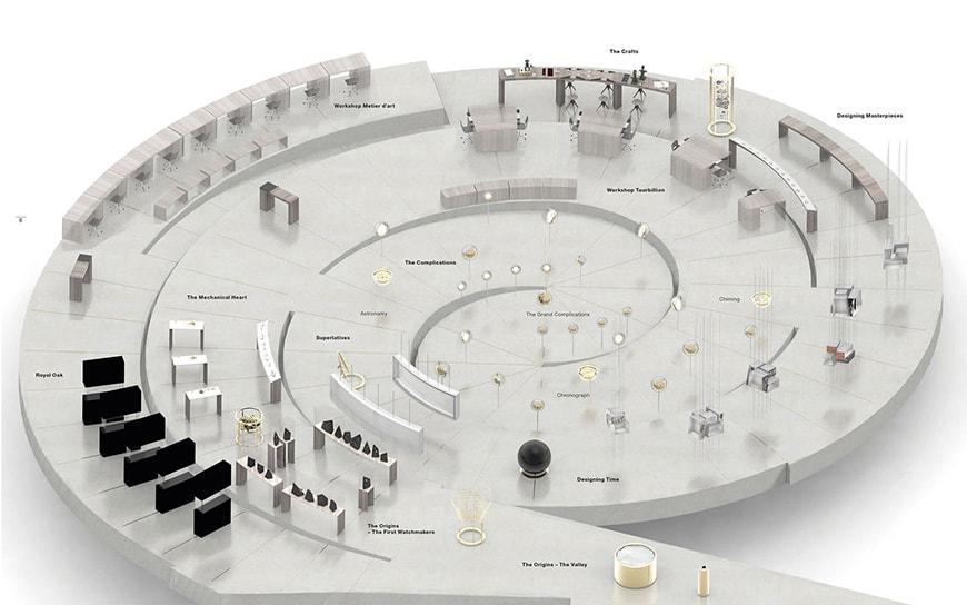 Musée Atelier Audemars Piguet, exhibition diagram