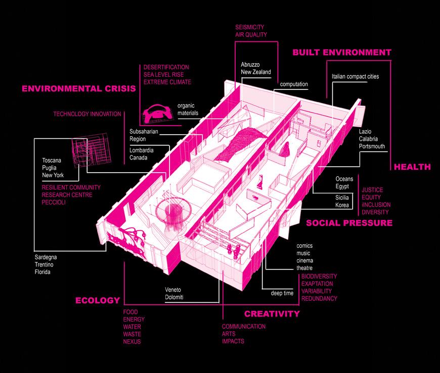 Padiglione-Italia-Biennale-Architettura-Venezia-2021-padiglione-espanso