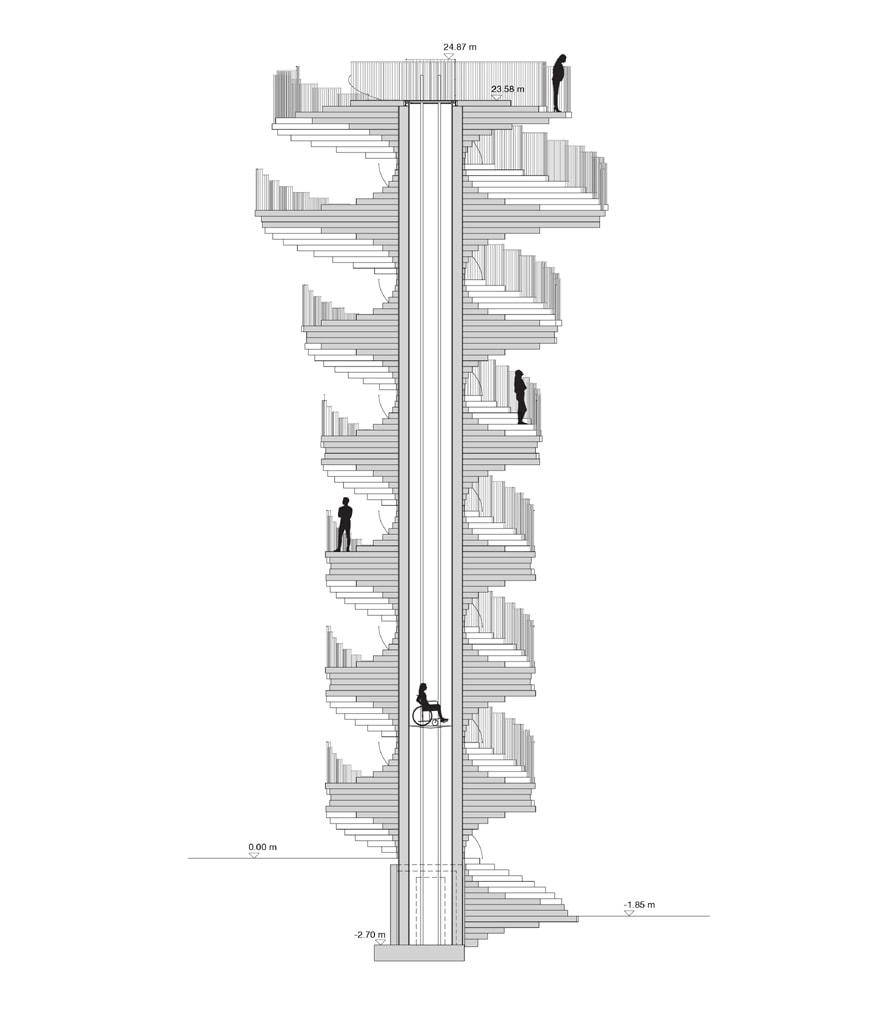 BIG–Bjarke Ingels Group double helix MARSK Tower Denmark section